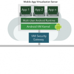 8-tips-for-better-mobile-application-security