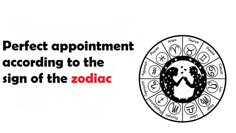 sign of the zodiac